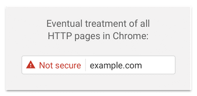 Your Website Is Insecure! 3