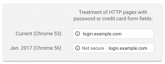 Your Website Is Insecure! 2